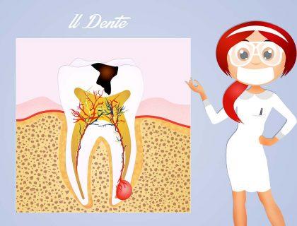 Danties infekcija išplito iki žandikaulio kaulo ir jį pažeis; taip galima dalies kaulo netekti, nes pūlinys jį suardo